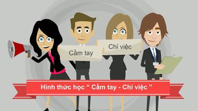 Khóa học chuyên viên thiết kế đồ họa ở Hà Nội
