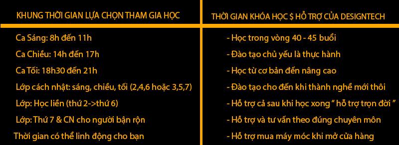 Khóa học thiết kế đồ họa chuyên nghiệp tại Hà Nội
