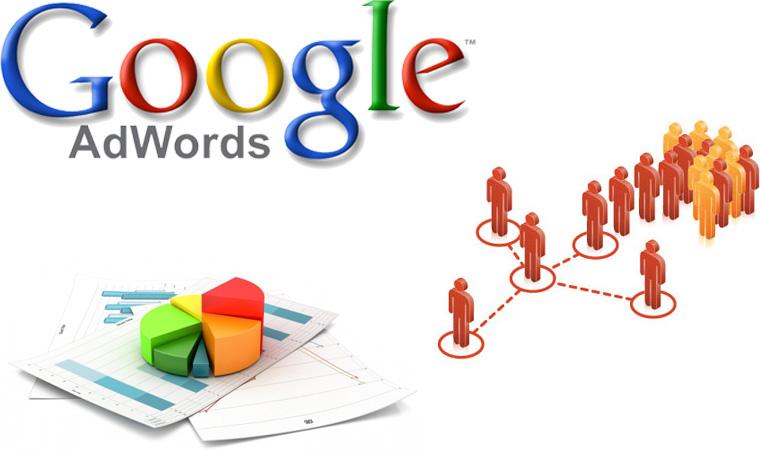 Khóa học Google Adwords tại Quảng Ninh